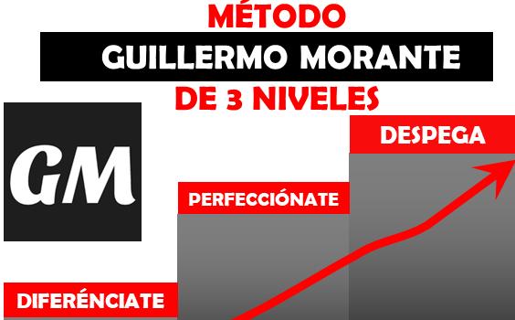 Guillermo Morante